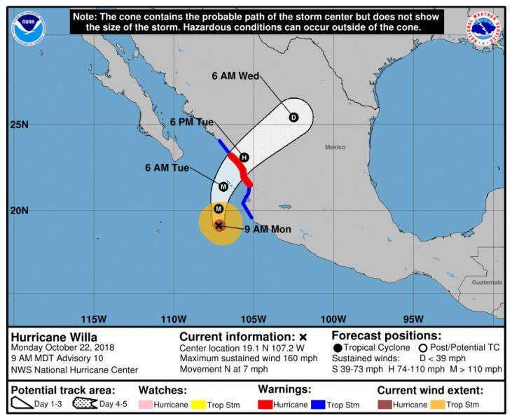 Prognozowana trasa huraganu Willa (NHC)